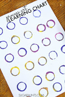 Make homemade DIY worksheets using a recycled food pouch cap for creative process art and math, science, handwriting, spelling words, literacy, hand-eye coordination, pencil control worksheets for kids!