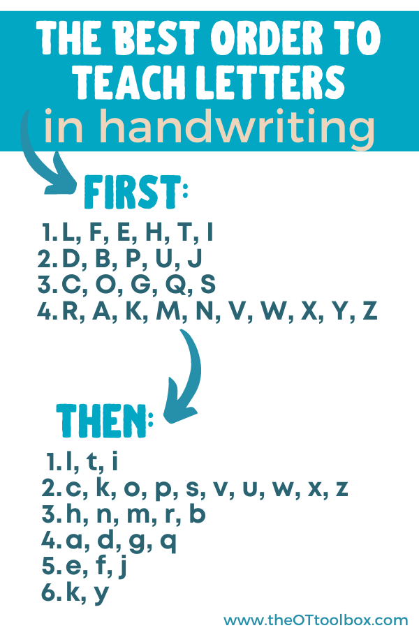 This is the best order to teach letters in handwriting based on child development.