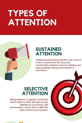 What are types of attention